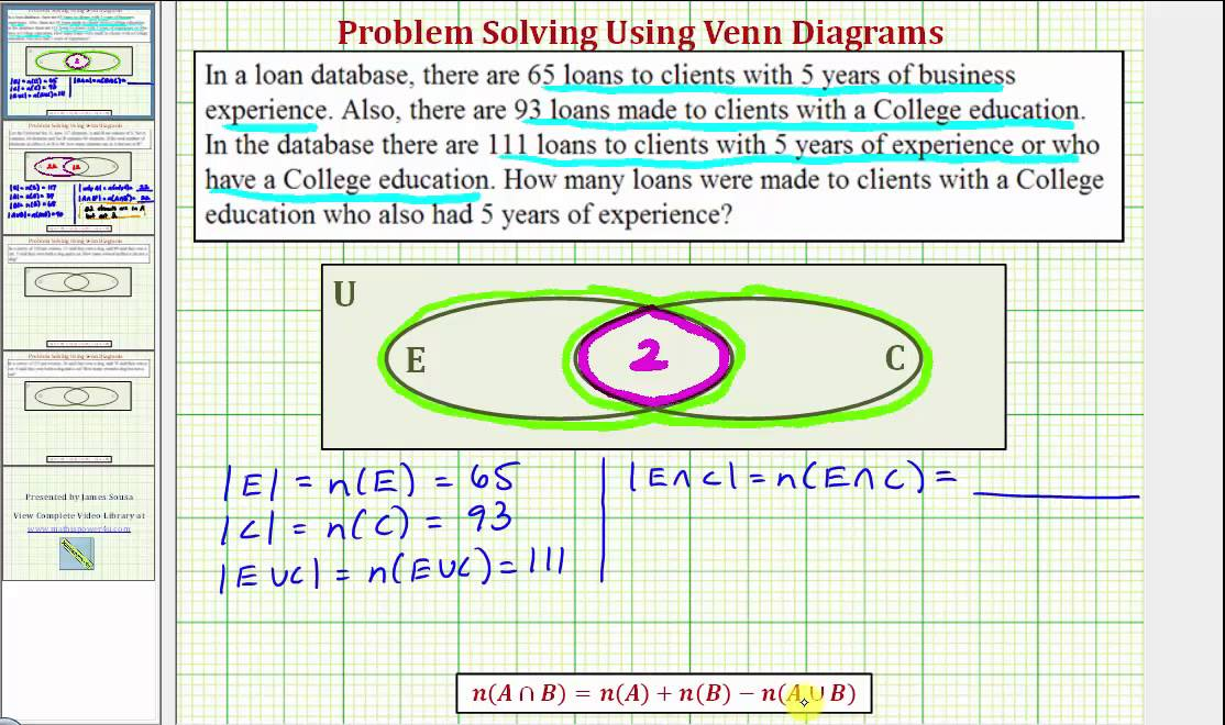 word problems involving venn diagram sony 52wx4 wiring ex 1 problem solving with diagrams cardinality of intersection