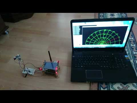 SOund Navigation And Ranging(SONAR) Application with Raspberry Pi 2 - II