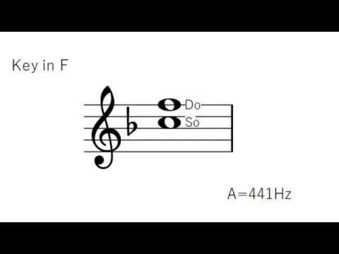 Drone Pipe Style Sound In Key F Note C F 30 Min Hi