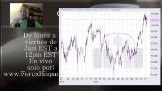 Forex con Café del 14 de Dic -FOMC