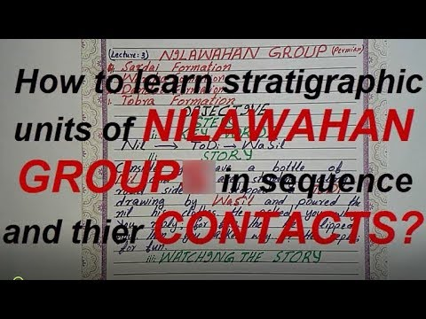 how to learn stratigraphic units of nilawahan and their cont