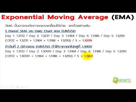 สอนเทรด Forex ฟรี -  วิธีใช้ Exponential moving average (EMA) | LINE : @GOLINKFX