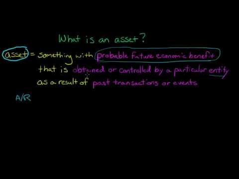 Assets in Financial Accounting