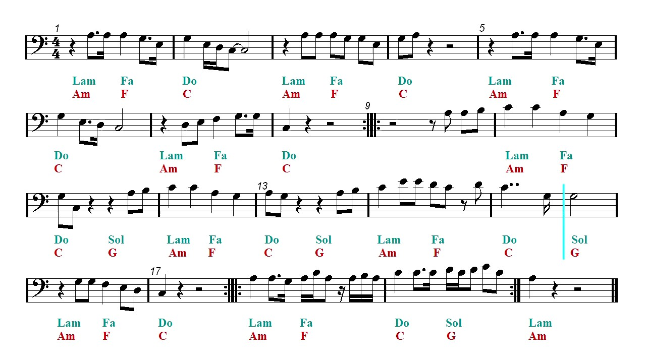Cello wake me up avicii sheet music guitar chords youtube cello wake me up avicii sheet music guitar chords hexwebz Gallery