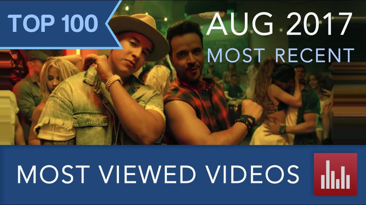 Top 100 Most Viewed Youtube Videos Aug 2017 See You Again Dethroned Youtube