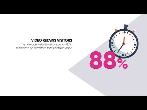 Rise of Video in Digital Marketing
