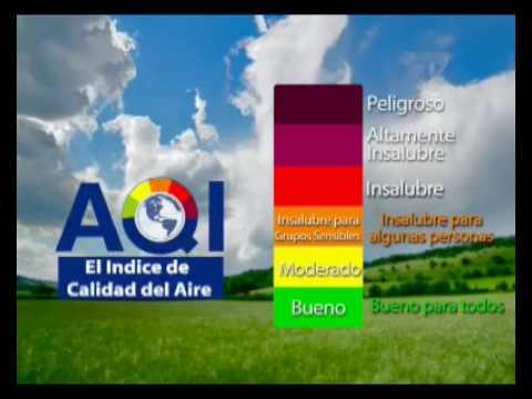 Resultado de imagen para calidad del aire