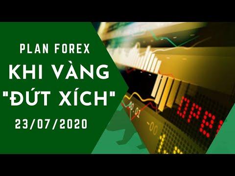 """plan-forex-khi-vàng-""""-Đứt-xích-""""-23/07/2020"""