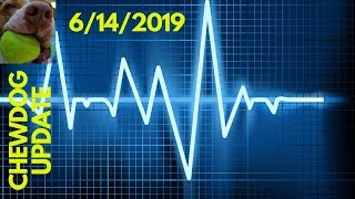 Stock Market Update For 6/14/2019