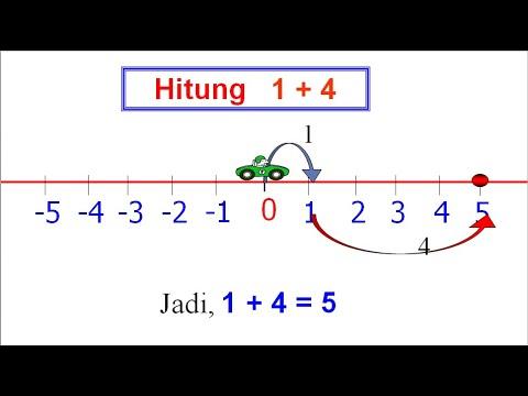 penjumblahan-dan-pengurangan-bilangan-bulat-(-part-1-)