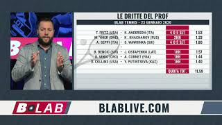 BLAB Tennis | Day 4 AO2020 - i pronostici di Prof the Proof