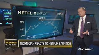Top technician gives instant analysis on Netflix off its earnings report
