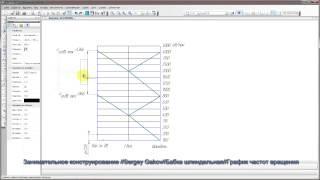 Построение графика частот вращения металлорежущего станка