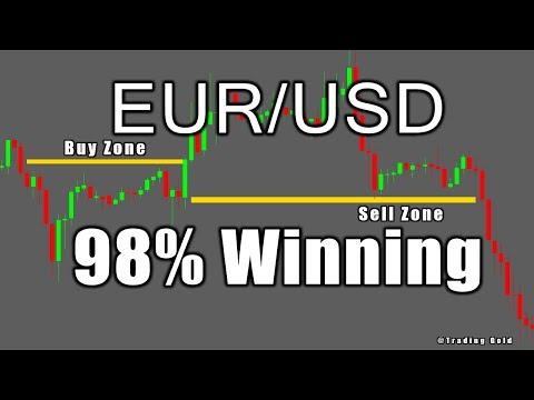 EUR/USD 98% Winning