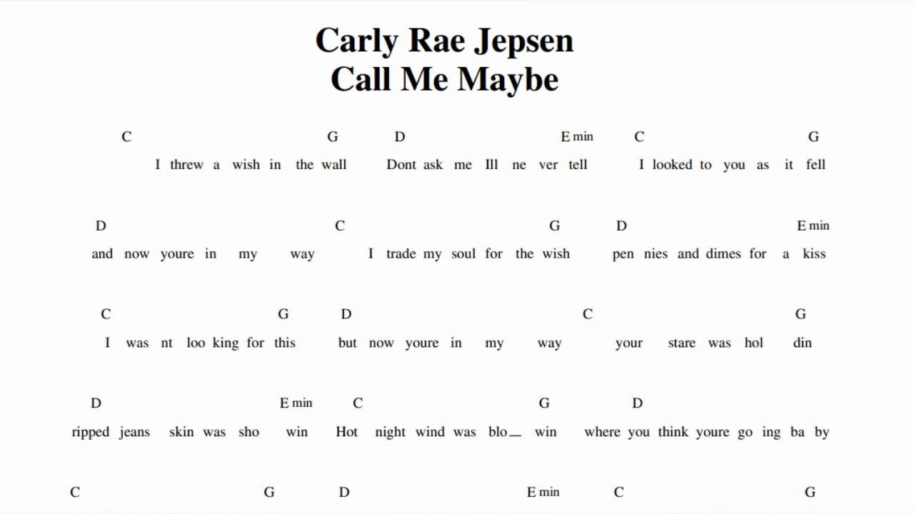 Carly Rae Jepsen - Call Me Maybe Guitar Chords - YouTube