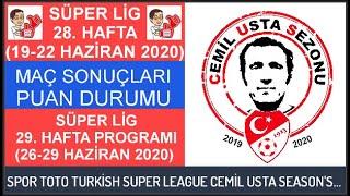 SÜPER LİG 28. HAFTA MAÇ SONUÇLARI–PUAN DURUMU-29. HAFTA  PROGRAMI 19-20 Turkish Super LeagueWeek 28
