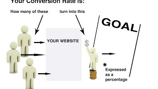 SEO Seminar on Conversion Rate search engine optimisation