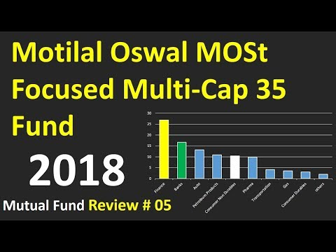 Mutual Fund Review 2018 :Motilal Oswal MOSt Focused Multi-Cap 35 Fund | Invest in Multi-cap Fund