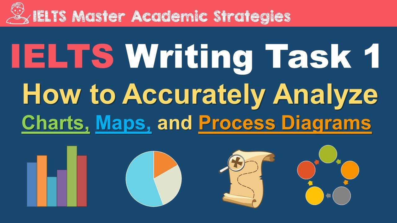 Ielts writing task 1 how to analyze charts maps and process ielts writing task 1 how to analyze charts maps and process diagrams ccuart Images