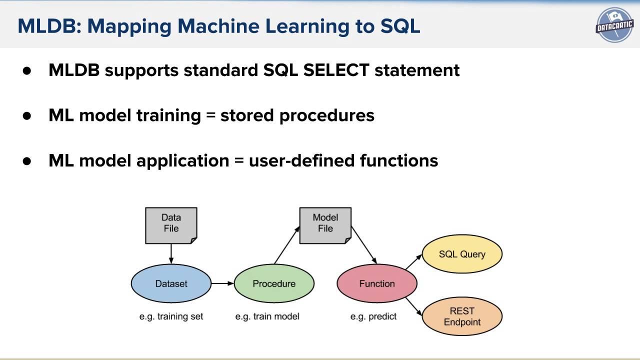 BIG 2016: The Machine Learning Database - YouTube