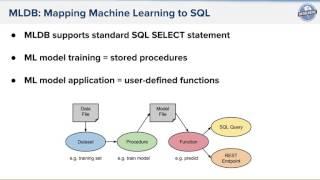 BIG 2016: The Machine Learning Database