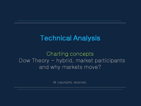 12.Dow Theory - hybrid, market participants and why markets move?