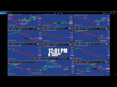 Automated Trading, FDAX,Crude Oil,EMini SP,NQ  NinjaTrader   Futures Contracts