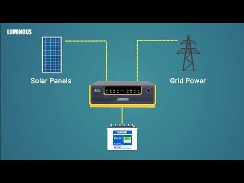 Solar NXG UPS - Features