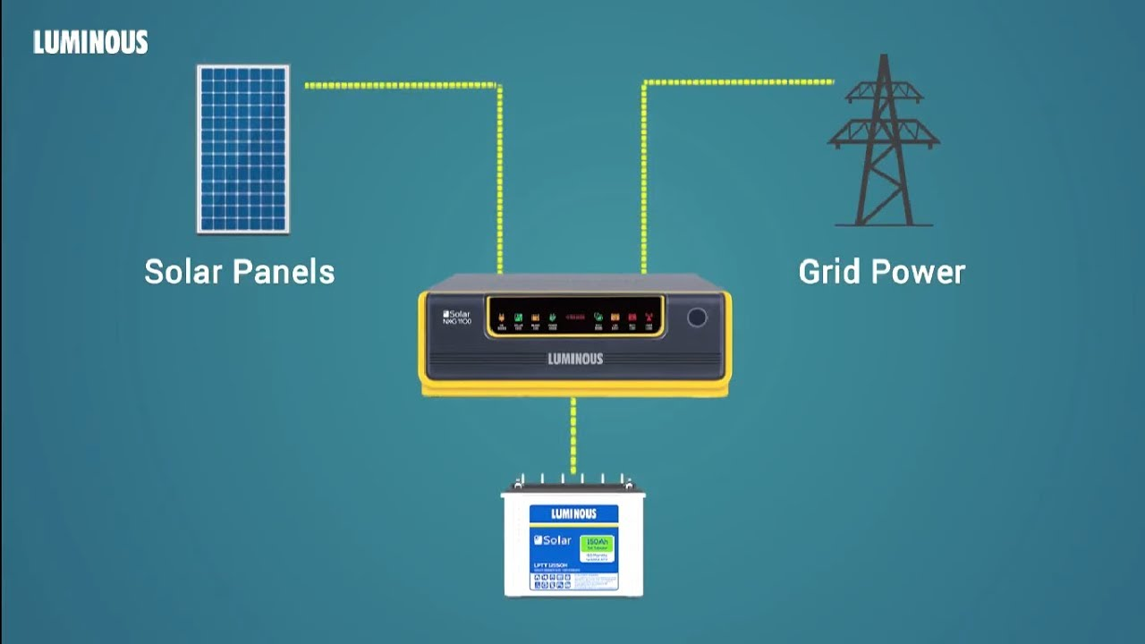 Solarpvdiagramhowitworksjpg Solar Nxg Ups Features Youtube