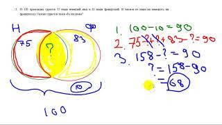 Круги Эйлера  6 класс  Пояснения и примеры