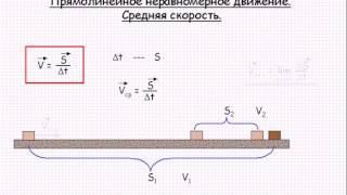 Прямолинейное неравномерное движение  Средняя скорость  Механика  Урок 5