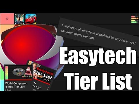 Easytech Games Tier List