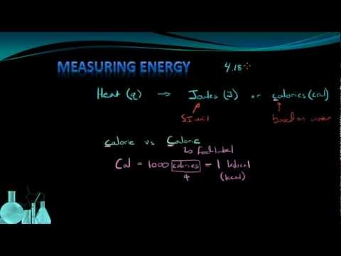 Chemistry 10.1 Heat and Energy