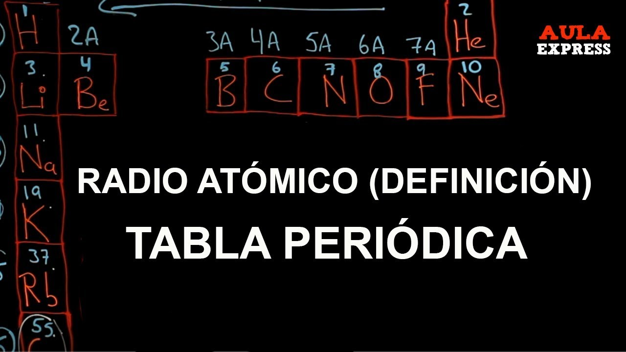 qumica radio atmico definicin tabla peridica radio atmico definicin tabla peridica bachillerato aulaexpress urtaz Choice Image