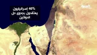 48 % من الإسرائيليين يرغبون بطرد العرب من إسرائيل