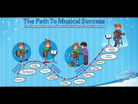 Practicing Music: The Path to Musical Success for Parents, Students, and Teachers