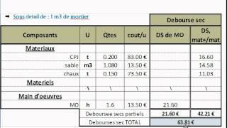 Exercice : Etude de prix / Sous détail des prix d'1 m2 de mur en BBM