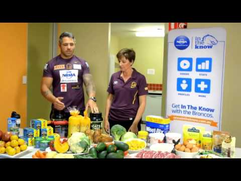 Car Insurance In The Know Corey Parker's Nutrition