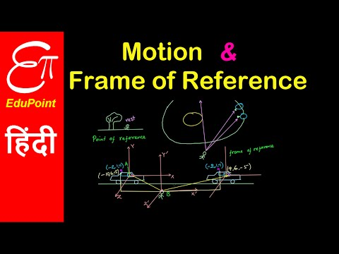 Introduction to Motion and Frame of Reference | in HINDI | EduPoint
