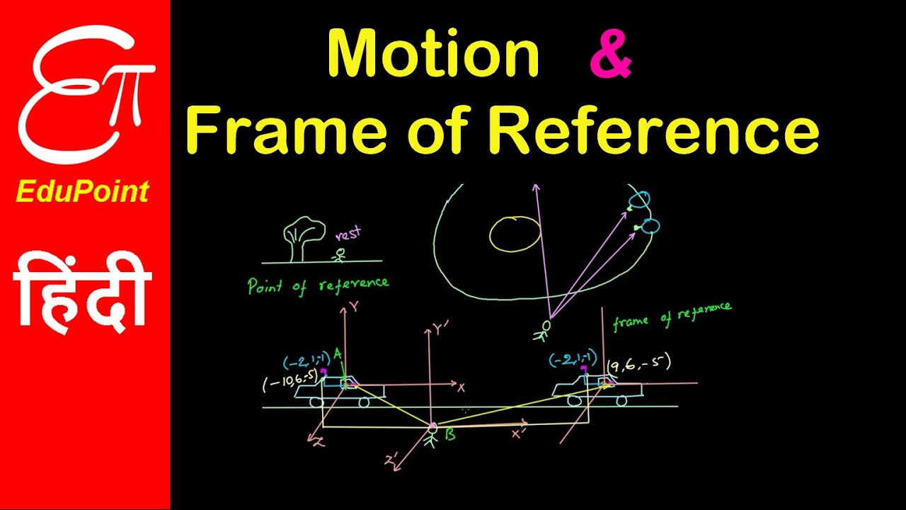 Introduction to Motion and Frame of Reference | in HINDI | EduPoint ...
