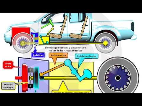 INTRODUCCIÓN A LA TECNOLOGÍA DEL AUTOMÓVIL - Módulo 8 (1/20)