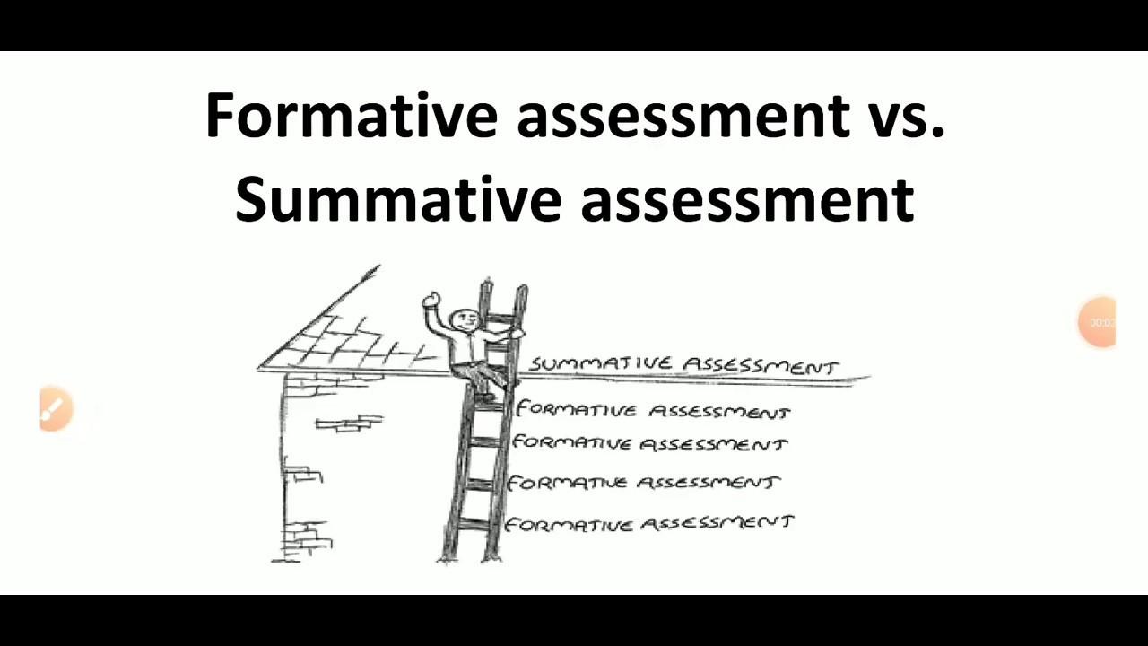 Formative assessment and Summative assessment #ctet2020