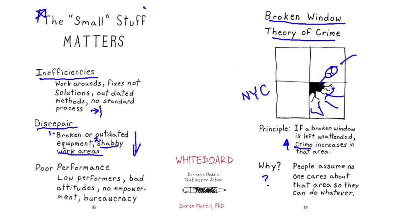 The Broken Window Theory Of Cr...
