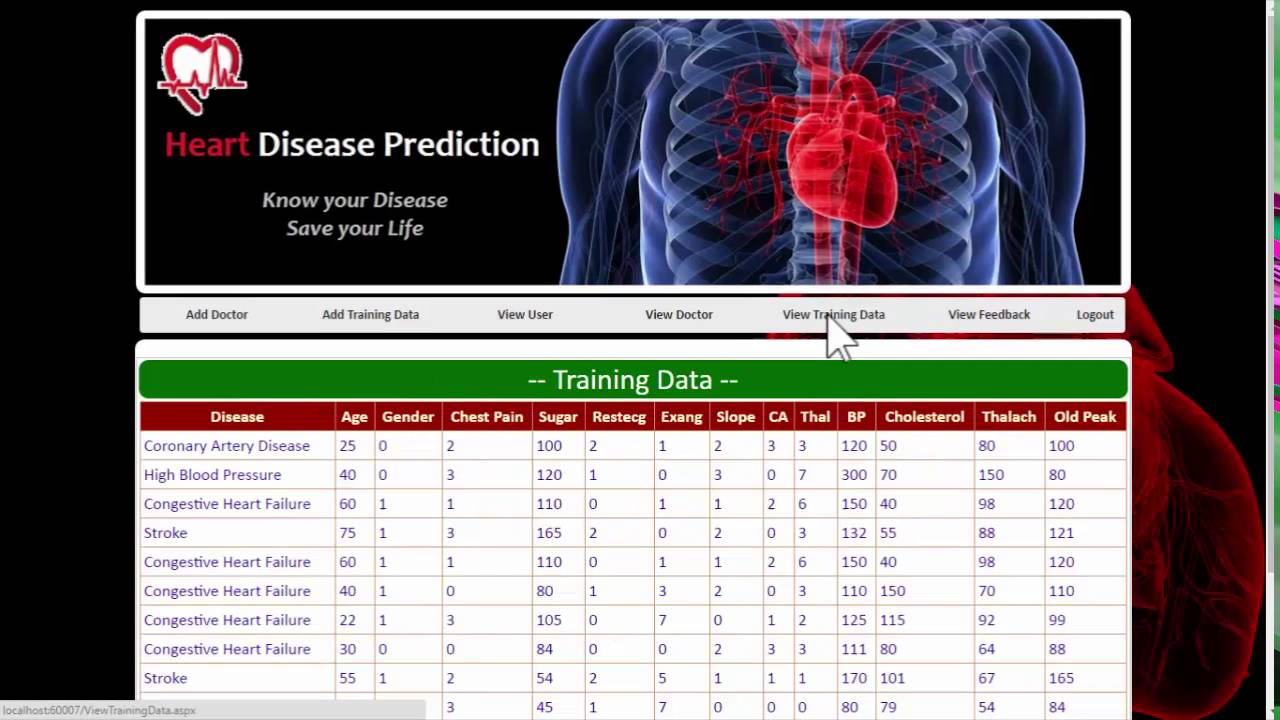 Heart Disease Prediction Project - YouTube