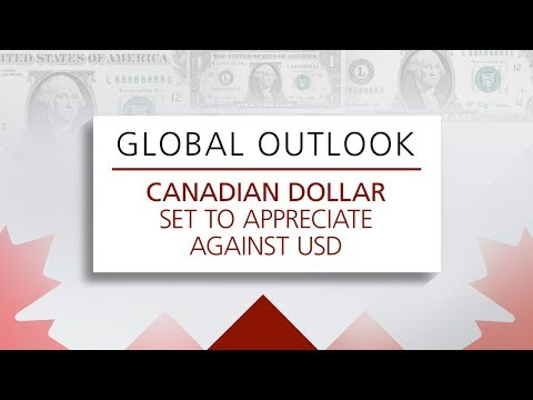 Global Outlook: The Dollar