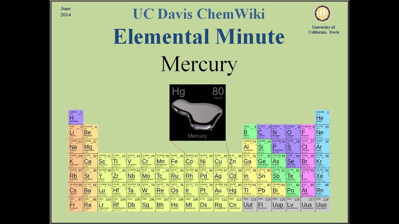 how to know the chemical properties ofelements