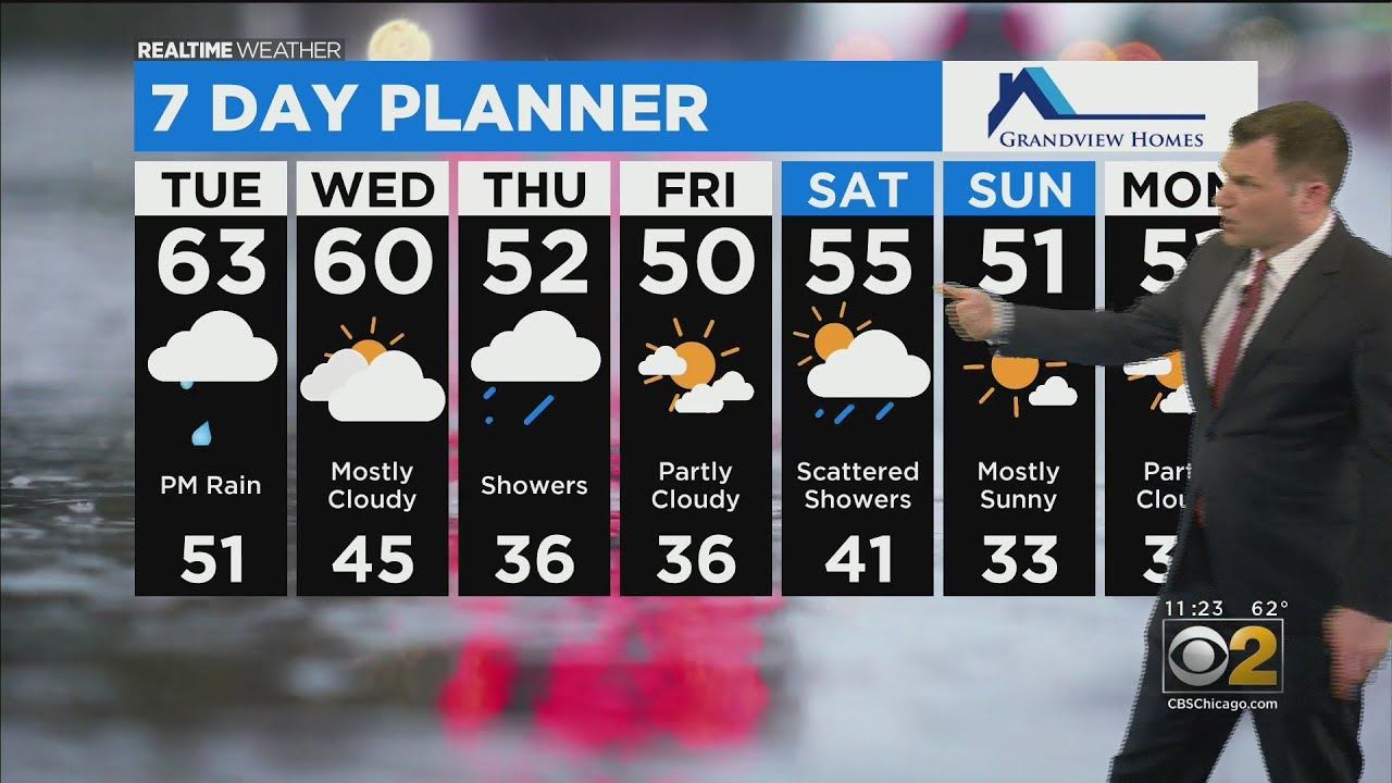 Chicago Weather: Mostly cloudy, drizzle early Tuesday