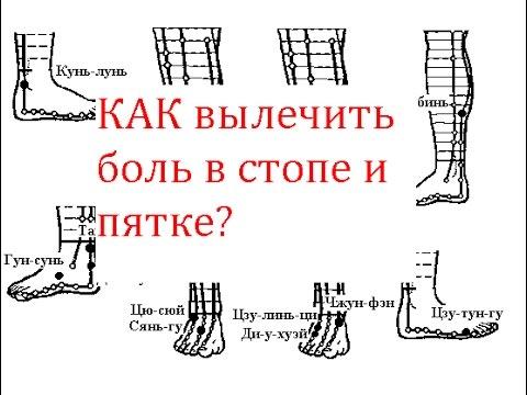 Боли в ступнях ног: причины сильной боли в ступне