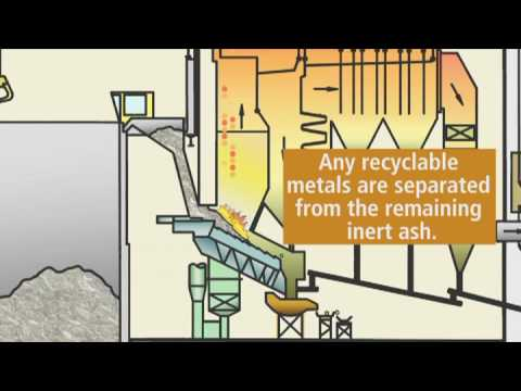 Onondaga County  Waste-to-Energy  How it works, an animated video by Covanta Energy