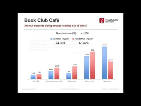 Book Club Cafe:  A new recipe for extensive reading